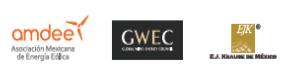 GWEC_Amdee